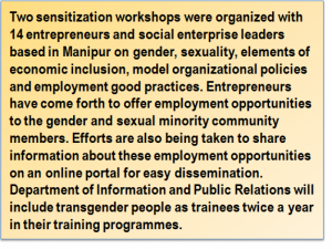 Quote: Two sensitization workshops were organized with 14 entrepreneurs and social enterprise leaders based in Manipur on gender, sexuality, elements of economic inclusion, model organizational policies and employment good practices. Entrepreneurs have come forth to offer employment opportunities to the gender and sexual minority community members. Efforts are also being taken to share information about these employment opportunities on an online portal for easy dissemination. Department of Information and Public Relations will include transgender people as trainees twice a year in their training programmes.
