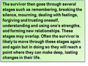 Quote: The survivor then goes through several stages such as remembering, breaking the silence, mourning, dealing with feelings, forgiving and trusting oneself, understanding and using one's strengths, and forming new relationships. These stages may overlap. Often the survivor is likely to move through these stages again and again but in doing so they will reach a point where they can make deep, lasting changes in their life.