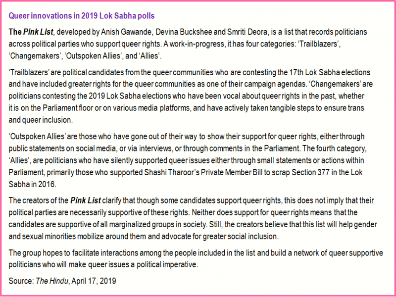 Inset: Queer innovations in 2019 Lok Sabha polls: The 'Pink List', developed by Anish Gawande, Devina Buckshee and Smriti Deora, is a list that records politicians across political parties who support queer rights. A work-in-progress, it has four categories: 'Trailblazers', 'Changemakers', 'Outspoken Allies', and 'Allies'. 'Trailblazers' are political candidates from the queer communities who are contesting the 17th Lok Sabha elections and have included greater rights for the queer communities as one of their campaign agendas. 'Changemakers' are politicians contesting the 2019 Lok Sabha elections who have been vocal about queer rights in the past, whether it is on the Parliament floor or on various media platforms, and have actively taken tangible steps to ensure trans and queer inclusion. 'Outspoken Allies' are those who have gone out of their way to show their support for queer rights, either through public statements on social media, or via interviews, or through comments in the Parliament. The fourth category, 'Allies', are politicians who have silently supported queer issues either through small statements or actions within Parliament, primarily those who supported Shashi Tharoor's Private Member Bill to scrap Section 377 in the Lok Sabha in 2016. The creators of the 'Pink List' clarify that though some candidates support queer rights, this does not imply that their political parties are necessarily supportive of these rights. Neither does support for queer rights means that the candidates are supportive of all marginalized groups in society. Still, the creators believe that this list will help gender and sexual minorities mobilize around them and advocate for greater social inclusion. The group hopes to facilitate interactions among the people included in the list and build a network of queer supportive politicians who will make queer issues a political imperative. Source: 'The Hindu', April 17, 2019