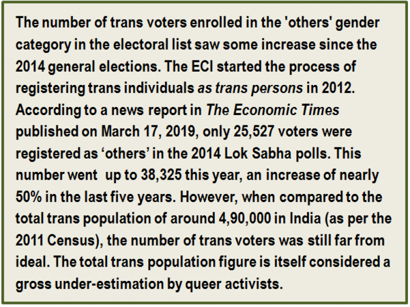 Quote: The number of trans voters enrolled in the 'others' gender category in the electoral list saw some increase since the 2014 general elections. The ECI started the process of registering trans individuals as trans persons in 2012. According to a news report in 'The Economic Times' published on March 17, 2019, only 25,527 voters were registered as 'others' in the 2014 Lok Sabha polls. This number went up to 38,325 this year, an increase of nearly 50% in the last five years. However, when compared to the total trans population of around 4,90,000 in India (as per the 2011 Census), the number of trans voters was still far from ideal. The total trans population figure is itself considered a gross under-estimation by queer activists.