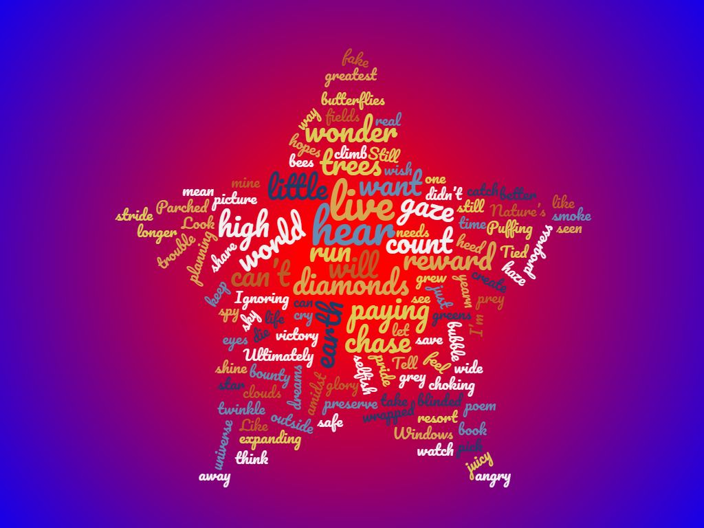 Graphic shows a multi-coloured word cloud in the shape of a star. The word cloud has been created with text from the poem that this graphic represents. The star-shaped word cloud is placed on a background with hues of red, blue and purple colours. The typeface used for the text in the word cloud is similar to the cursive handwriting of a child. Graphic credit: Pawan Dhall