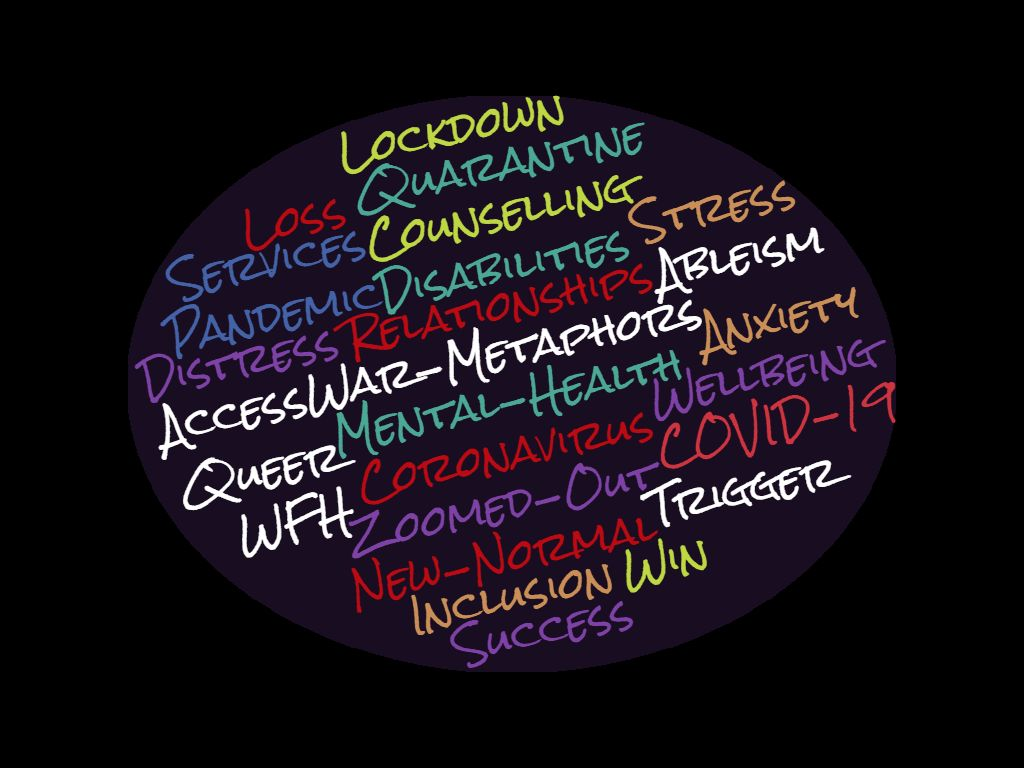 This graphic shows a multi-coloured word cloud with an oval shape. The word cloud has been created with text from or related to the article that this graphic represents. Words and expressions used in the word cloud include ableism, access, anxiety, coronavirus, counselling, COVID-19, disabilities, distress, inclusion, lockdown, loss, mental health, new normal, pandemic, quarantine, queer, relationships, services, stress, success, trigger, war-metaphors, wellbeing, WFH (which stands for work from home), win and zoomed out. The text is presented in a typeface that somewhat jars and symbolizes stress. The text slopes upwards from left to right. The word cloud is placed on a dark background that helps the lettering standout. Graphic credit: Pawan Dhall