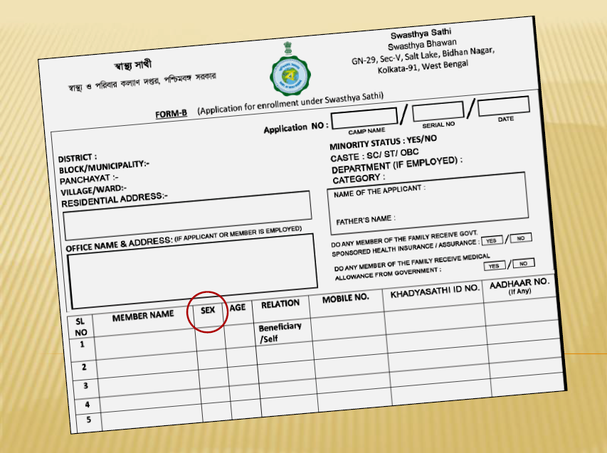 "This graphic shows a portion of the Swasthya Sathi application form. The form is bilingual in Bengali and English and titled ""Form-B (Application for Enrollment under Swasthya Sathi)"". It also carries a West Bengal governmental logo, Swasthya Bhawan's address, space for the application number, and has sections wherein applicants need to fill in details like the administrative area they live in; their name, sex, age and residential address; office name and address (if they are employed); minority status and caste details; family details; government social welfare services already being availed of; and their Aadhaar card number. None of the sections ask for the applicant's gender identity. The sex column head has been circled in red by the editor. The lower portion of the application form did not have information relevant to the article and is not visible. Photo and graphic credit: Pawan Dhall"