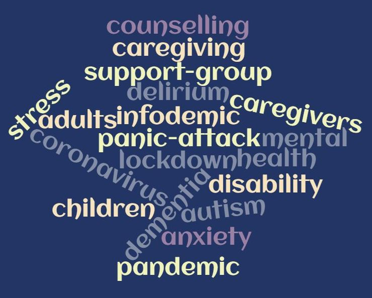 The graphic shows a multi-coloured word cloud formed with key terms and expressions used in the accompanying article. For example: Mental health, disability, caregiving, autism, coronavirus, pandemic, anxiety, panic attack, counselling, support group, stress and so on. The word cloud does not form any particular shape or does not carry any particular symbolism. It is contained in a rectangle with a deep blue background that helps the words stand out. Graphic credit: Pawan Dhall