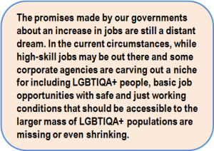 Quote: The promises made by our governments about an increase in jobs are still a distant dream. In the current circumstances, while high-skill jobs may be out there and some corporate agencies are carving out a niche for including LGBTIQA+ people, basic job opportunities with safe and just working conditions that should be accessible to the larger mass of LGBTIQA+ populations are missing or even shrinking.